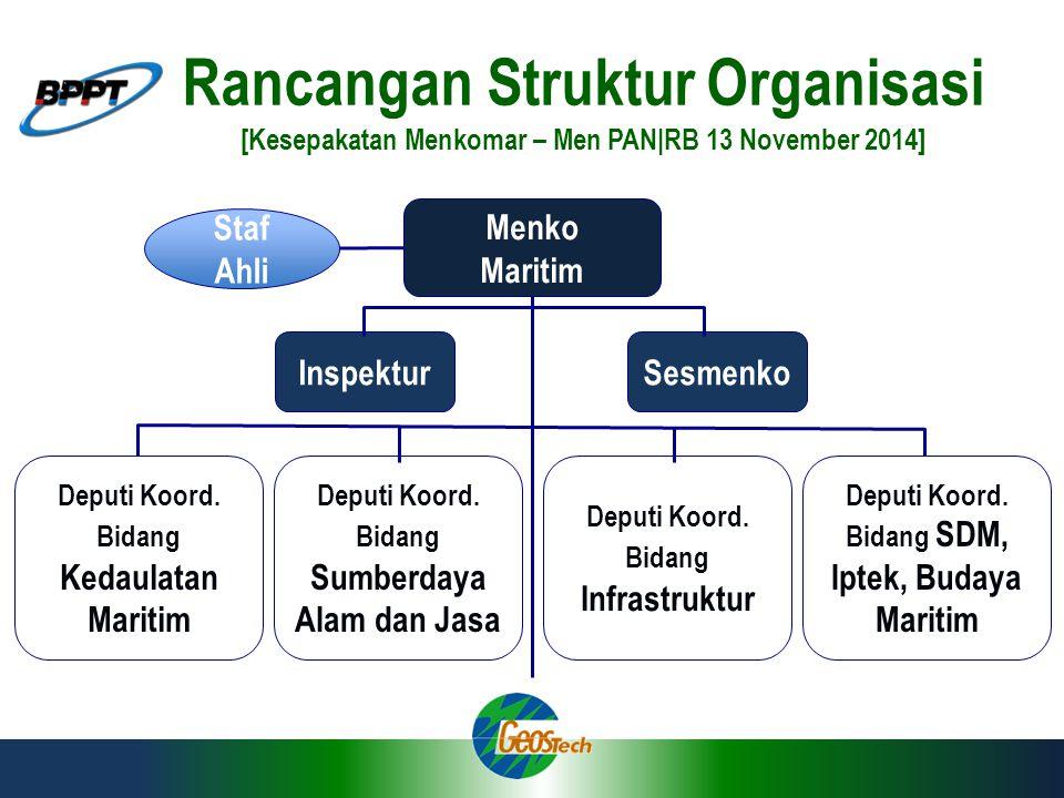 Rancangan Struktur Organisasi [Kesepakatan Menkomar – Men PAN|RB 13 November 2014]